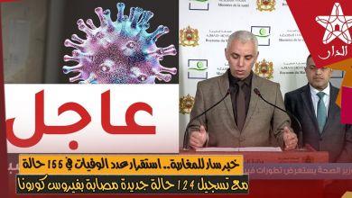 صورة خبر سار للمغاربة.. استقرار عدد الوفيات في 155 حالة مع تسجيل 124 حالة جديدة مصابة بفيروس كورونا